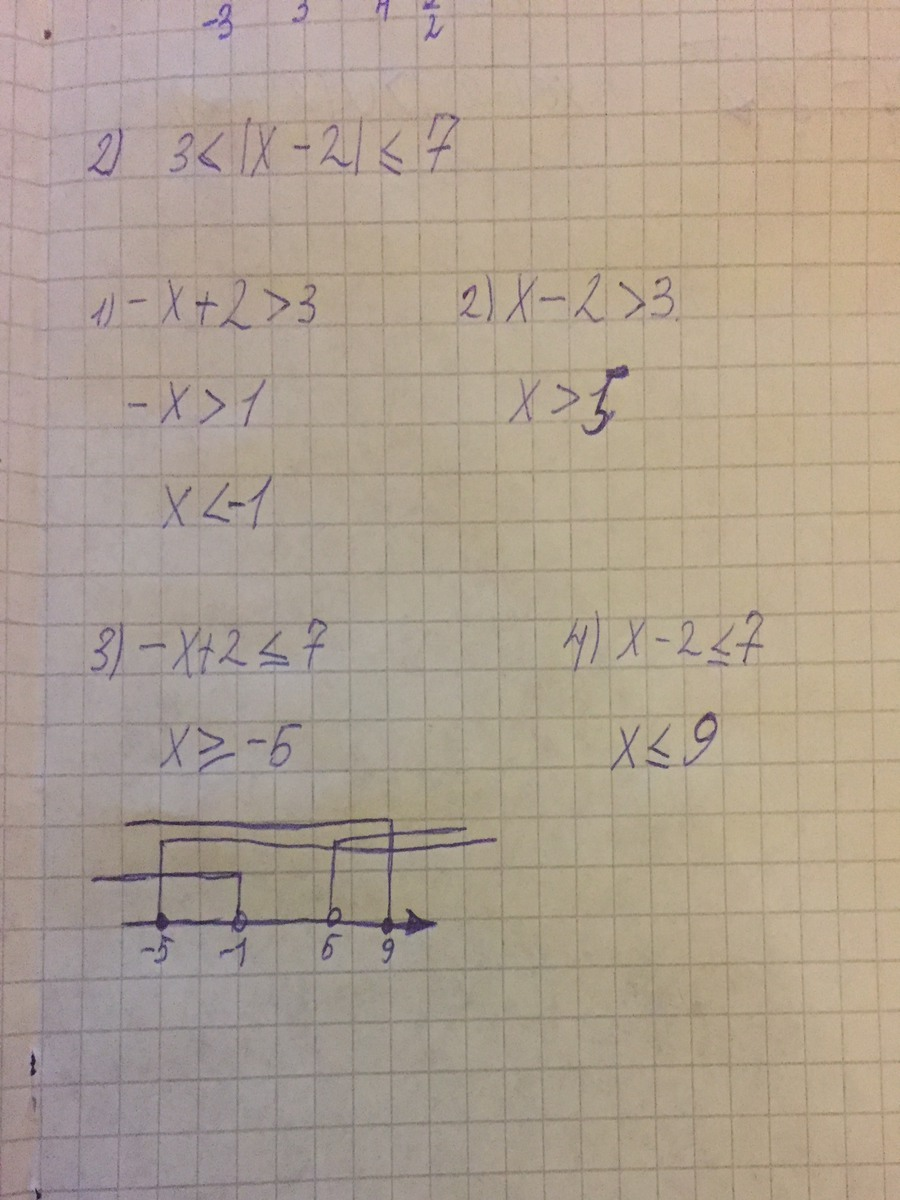 Помогите решить, если на фото решено правильно, то как записать ответ?