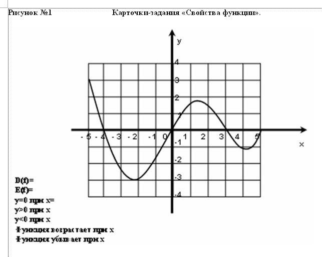 Опишите график?
