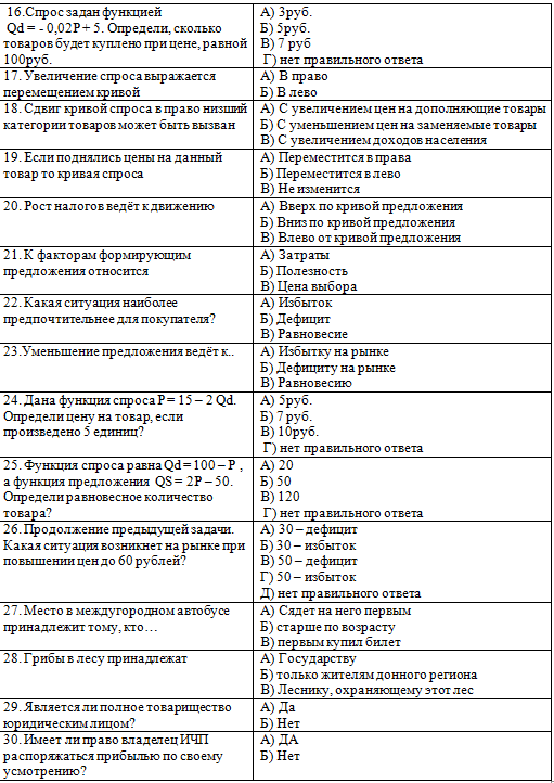 Помогите с тестом по обществознанию (экономика)?