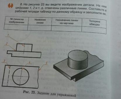 На рисунке 23 вы видите изображение детали на нем цифрами 1?