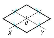 В каком случае выполнена верно изометрическая проекция квадрата?