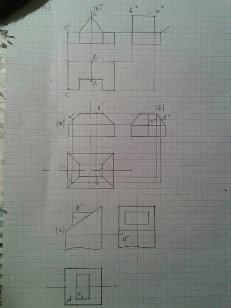 Как перенести точки на последнем рисунке?