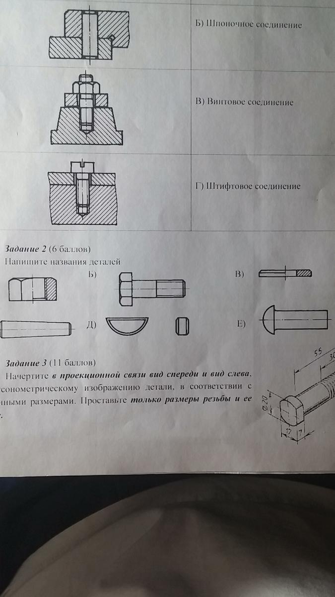 Напишите название деталей, Пожалуйста?