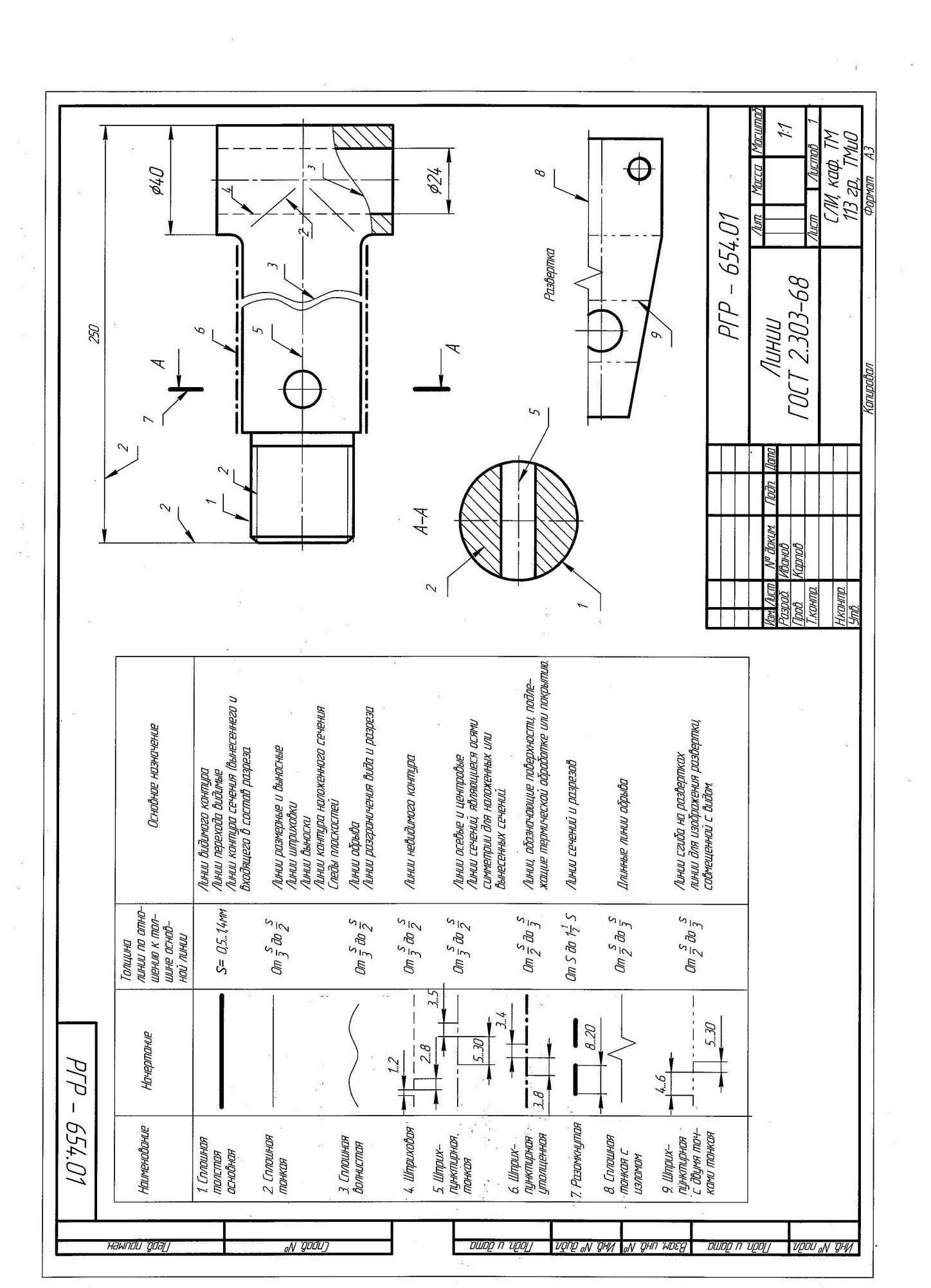 Не могу понять сколько сантиметров таблица и детали, (то что там написано в мм это просто же вроде сколько линия должна быть ) помогите срочно нужно)))?