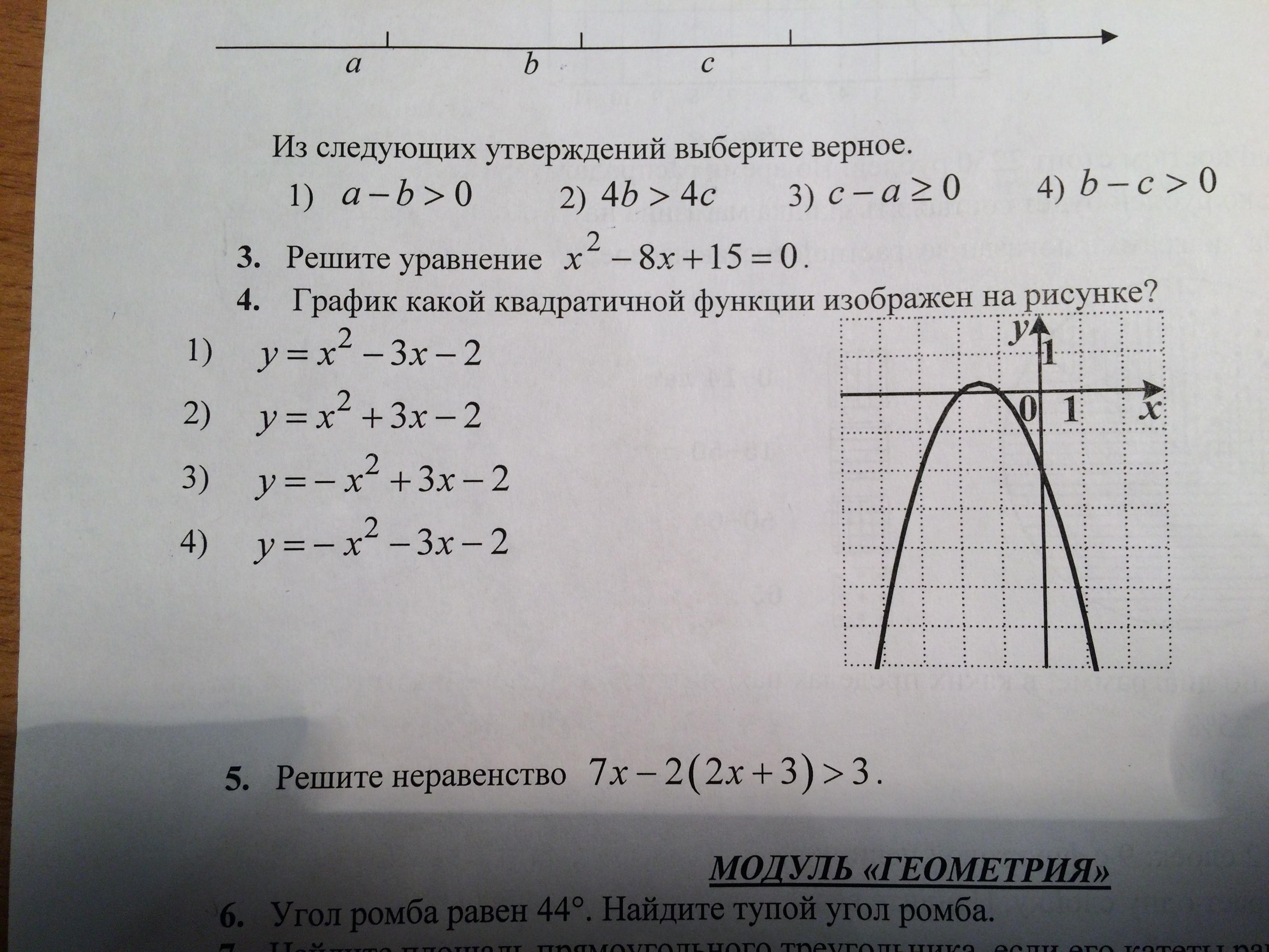 График какой квадратичной функции изображён на рисунке?