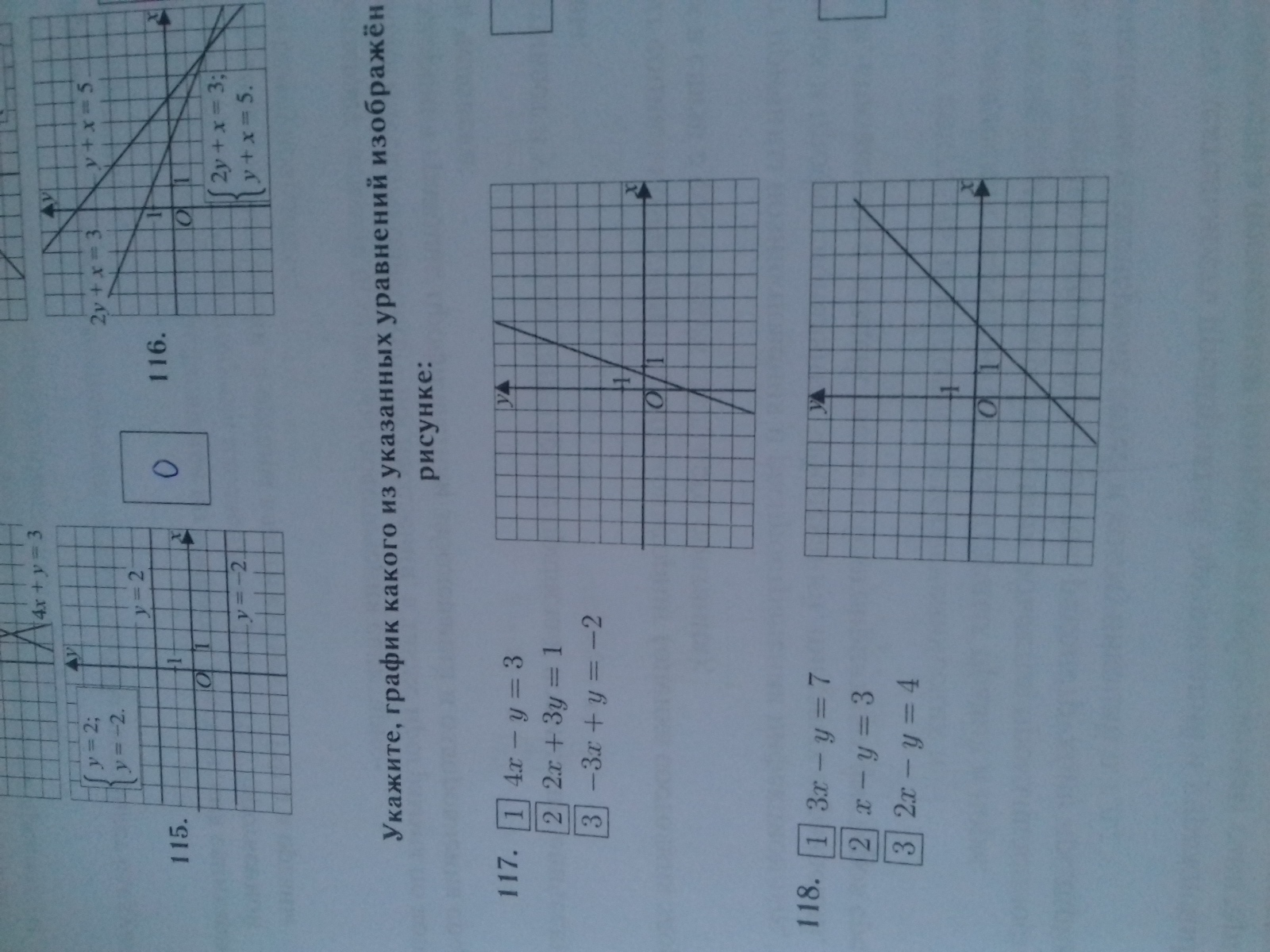 Укажите график какого из указанных уравнений изображенной на рисунке?