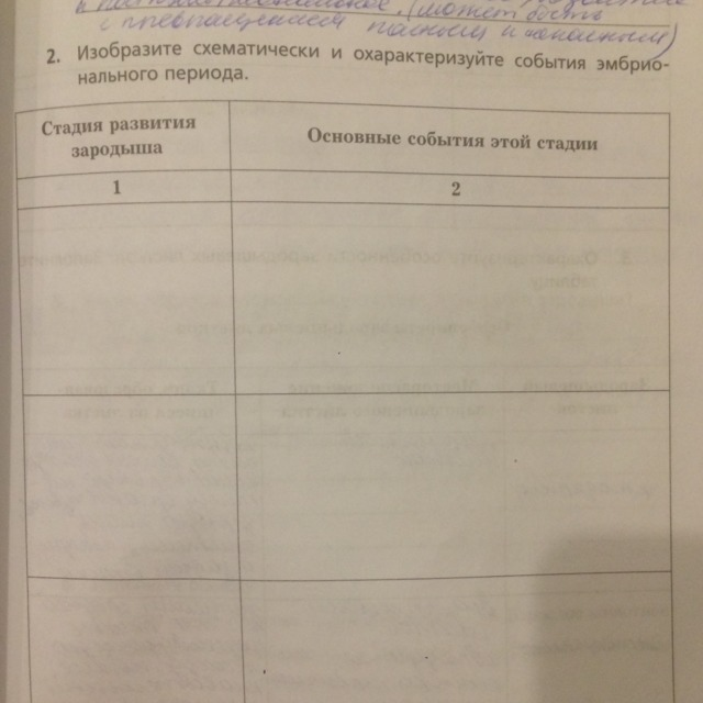 Помогите по биологии пожалуйста?
