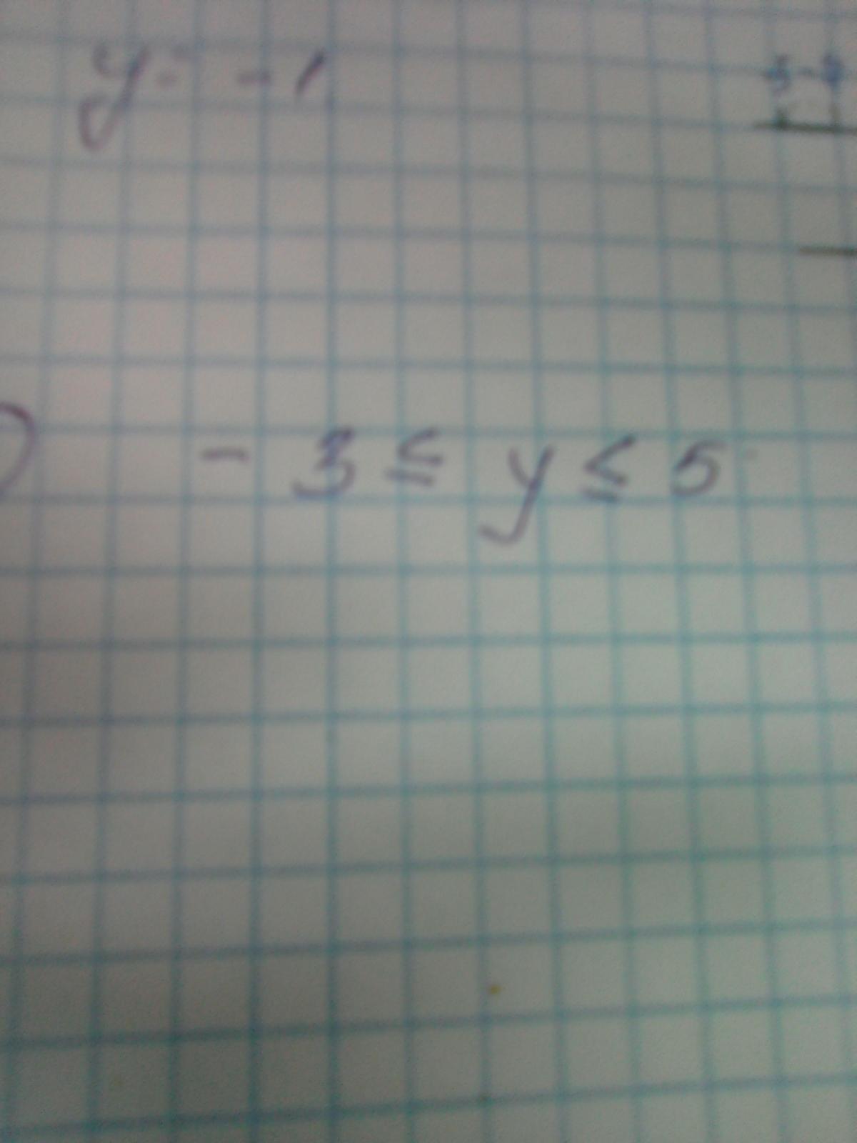 Отобразите на координатной плоскости - 3?