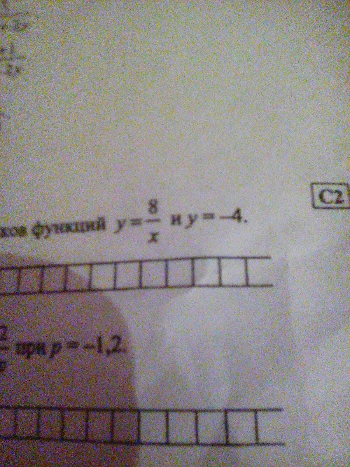 Найдите координаты точки пересечения графиков функций?