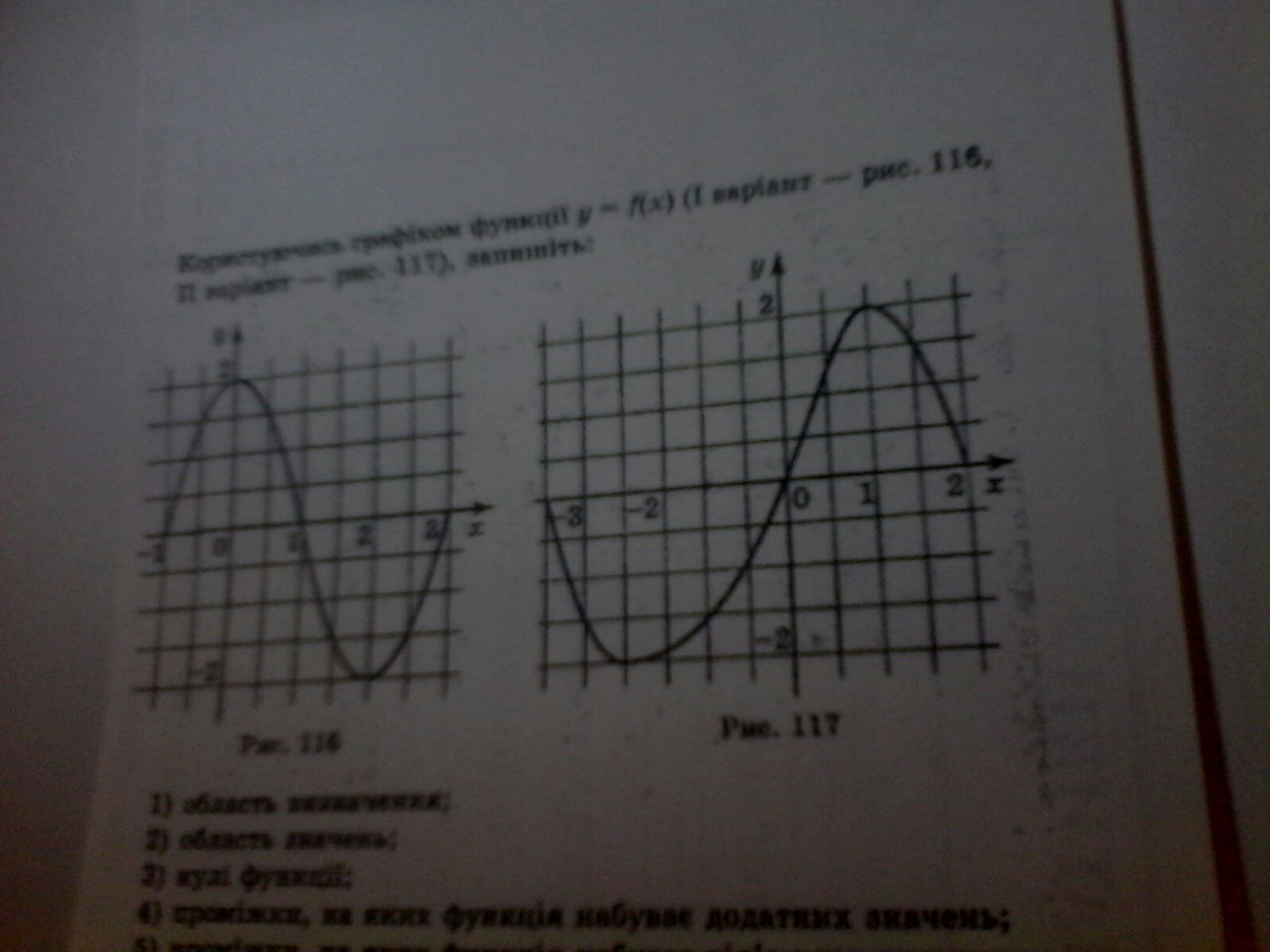 Помогите пожалуйста составить функцию пользуясь графиком функции y = f(x) на рис?