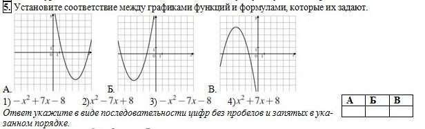 Установите соответствие между графиками функции и формулами которые задают их?